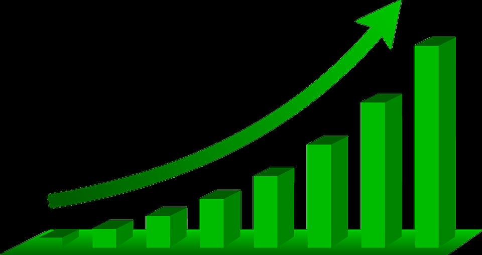Moscow Idaho real estate Financial Graph, up