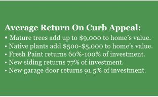 Average Return on Curb Appeal